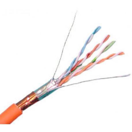 кабель апвббшп 4х185 длительно допустимый ток